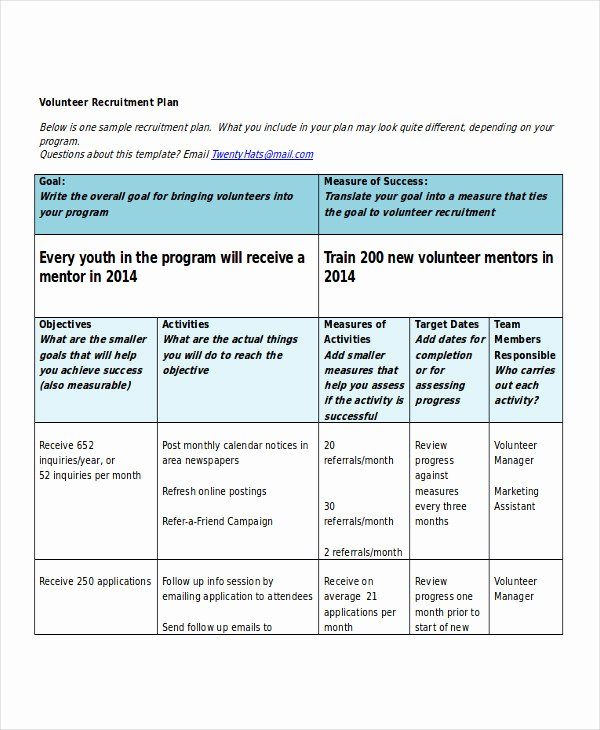 Recruiting Strategic Plan Template Awesome 49 Examples Of Strategic Plans