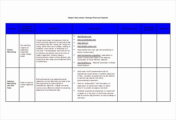 Recruiting Strategic Plan Template Beautiful Recruitment Strategy Template – 13 Free Word Pdf