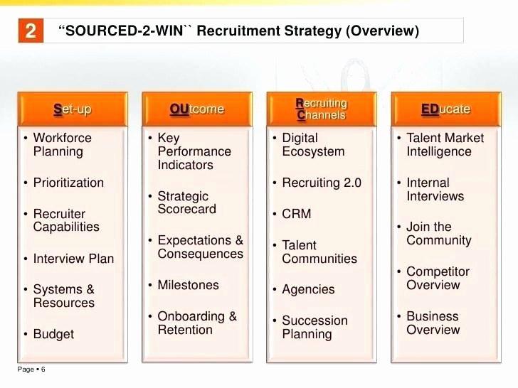 Recruiting Strategic Plan Template Beautiful Sample Recruitment Strategy Plan Free Brochure Templates