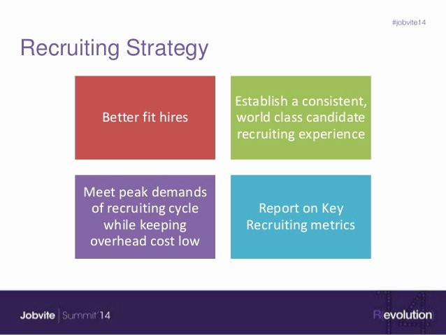 Recruiting Strategic Plan Template Fresh Summit14 T2 5 Global Recruitment Plan Oxfam