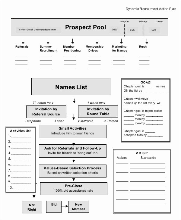 Recruitment Action Plan Template Elegant 17 Action Plan Templates