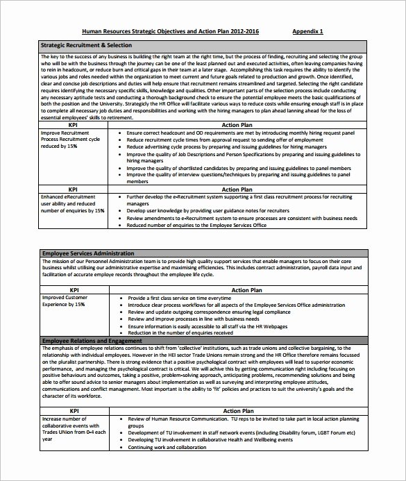 Recruitment Action Plan Template Inspirational Employee Action Plan Template 14 Free Word Excel Pdf