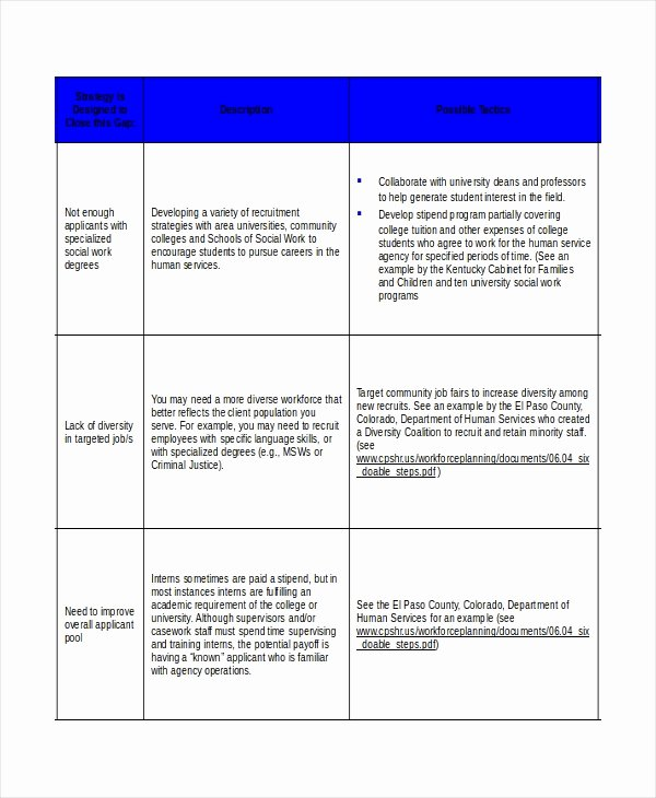 recruitment proposal template and recruitment strategy template 28 images recruitment