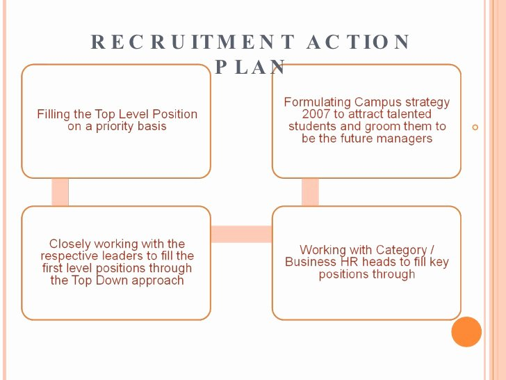Recruitment Action Plan Template Luxury Recruitment Strategy