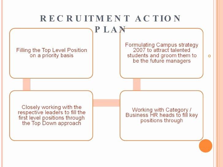 Recruitment Action Plan Template Luxury Recruitment Strategy