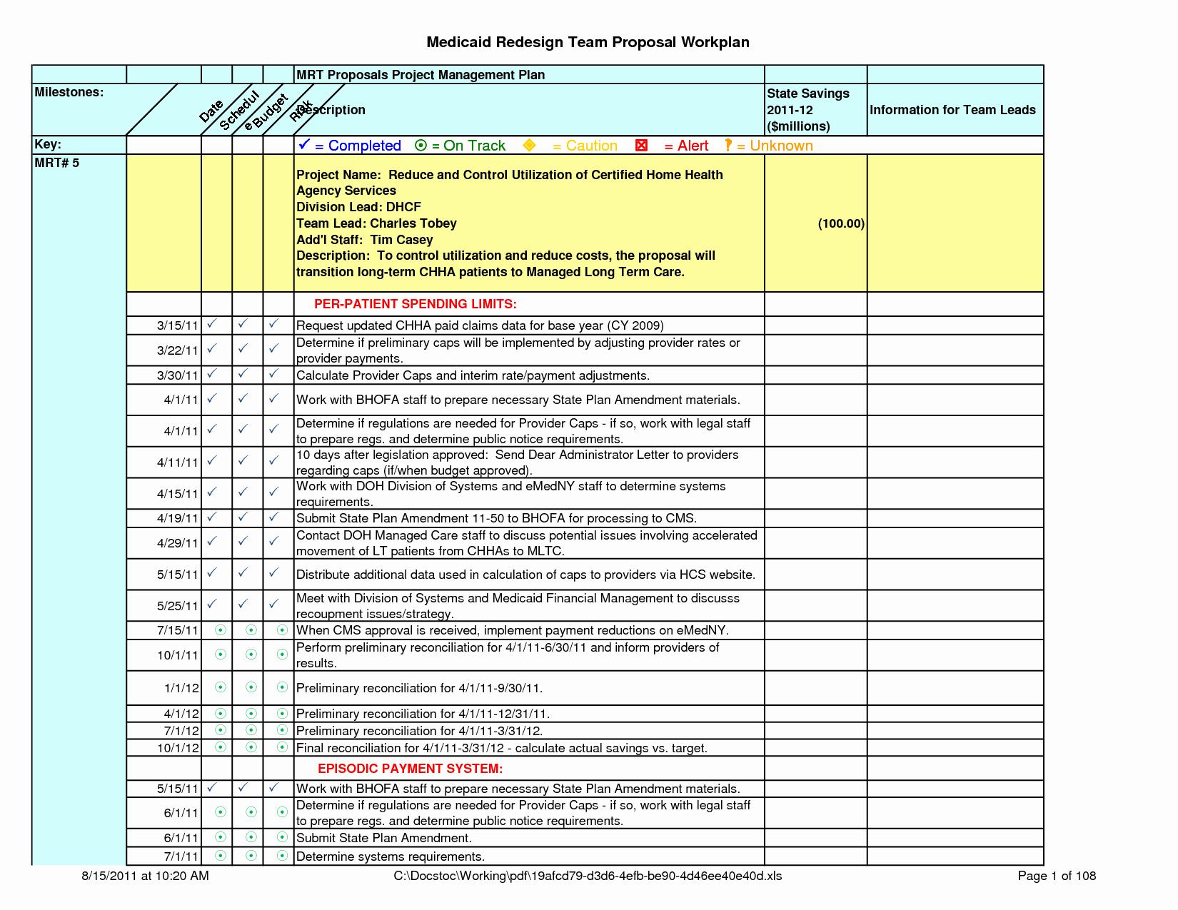 Recruitment Action Plan Template Unique Recruitment forms and Templates