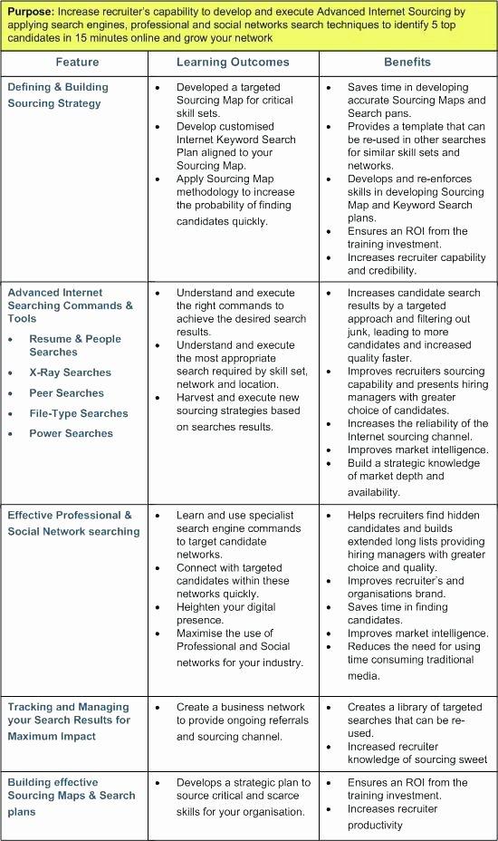 Recruitment Action Plan Template Unique Sample Recruitment Plan Action Example Opportunity