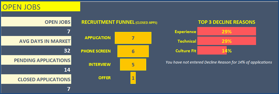 Recruitment Dashboard Excel Template Awesome 11 Of Excel Recruitment Template