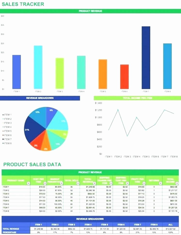 Recruitment Dashboard Excel Template Awesome Excel Dashboards Examples Free Templates Daily Dashboard