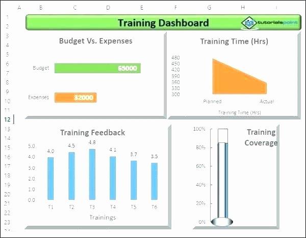 Recruitment Dashboard Excel Template Elegant Dashboard Templates Excel Free Excel Dashboard Templates