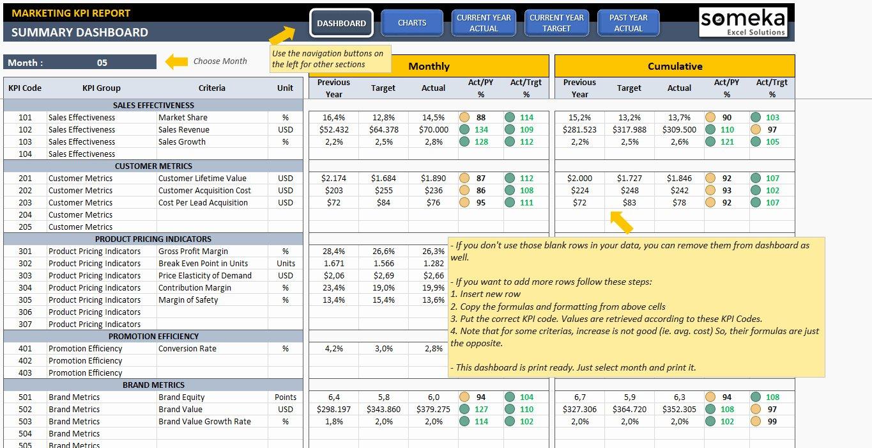 Recruitment Dashboard Excel Template Inspirational Recruitment Dashboard Xls Recruitment Dashboard Xls Bar