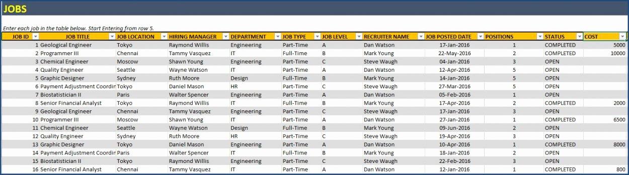 Recruitment Dashboard Excel Template Unique Recruitment Manager Excel Template