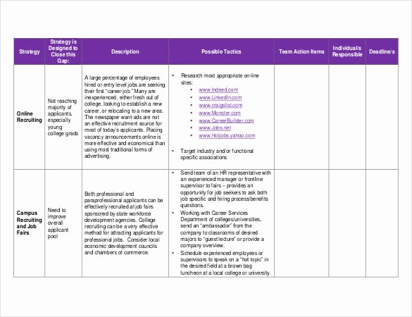 Recruitment Strategic Plan Template Beautiful 15 Recruitment Strategy Templates Docs Pdf Word