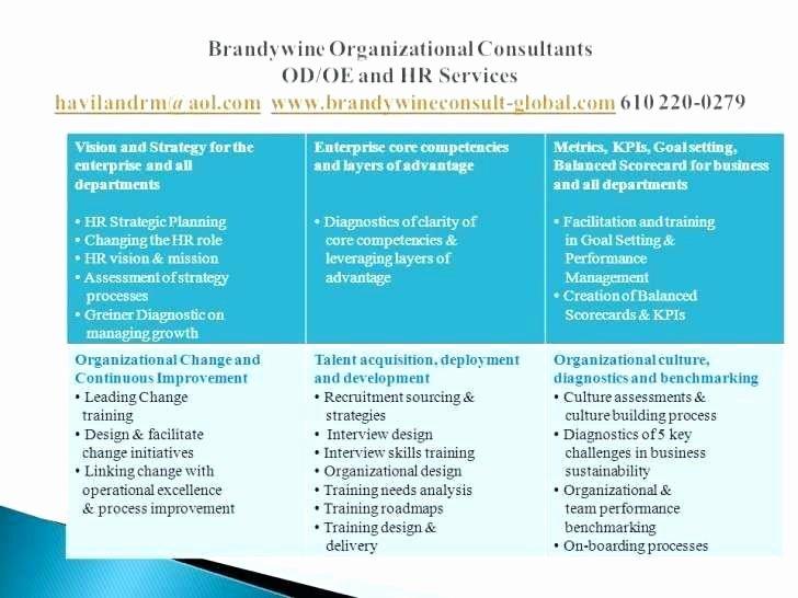 Recruitment Strategic Plan Template Best Of Recruitment Strategy Planning Template Planner Business
