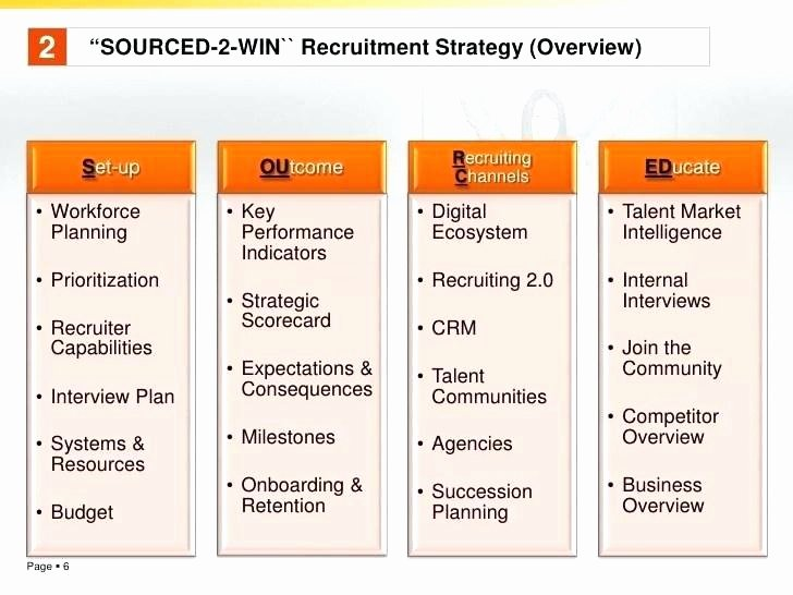 Recruitment Strategic Plan Template Best Of Sample Recruitment Strategy Plan Free Brochure Templates