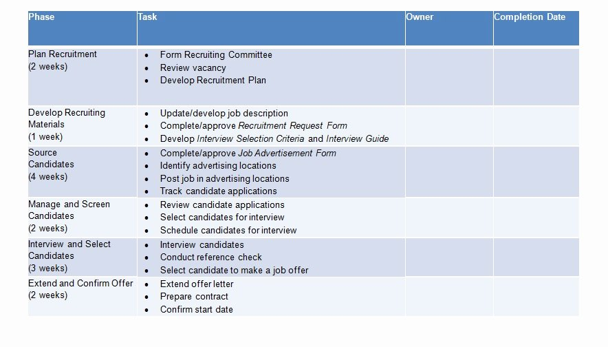 Recruitment Strategy Plan Template Lovely Recruitment Strategy Template Excel and Word Excel Tmp