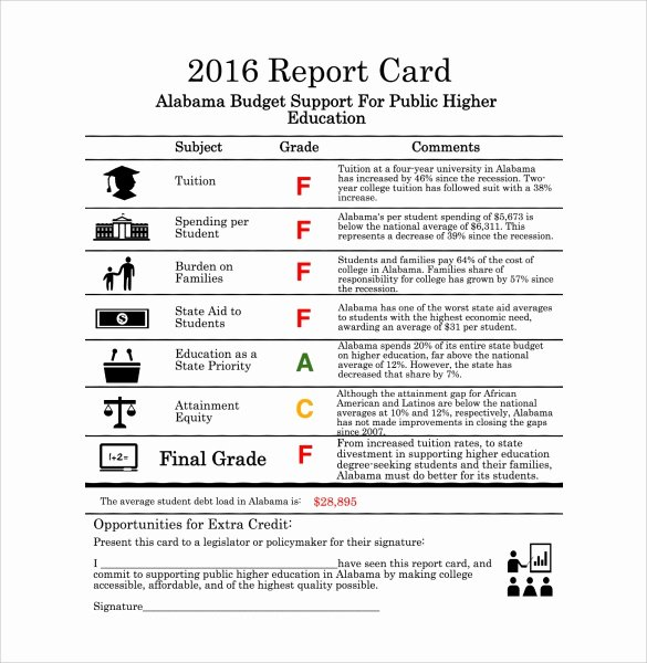 Report Card Template Pdf Lovely 10 Sample Report Cards – Pdf Word Excel