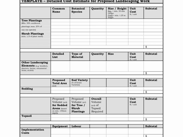 Requirements Gathering Template Excel Elegant Requirements Gathering Template Excel – Spreadsheet