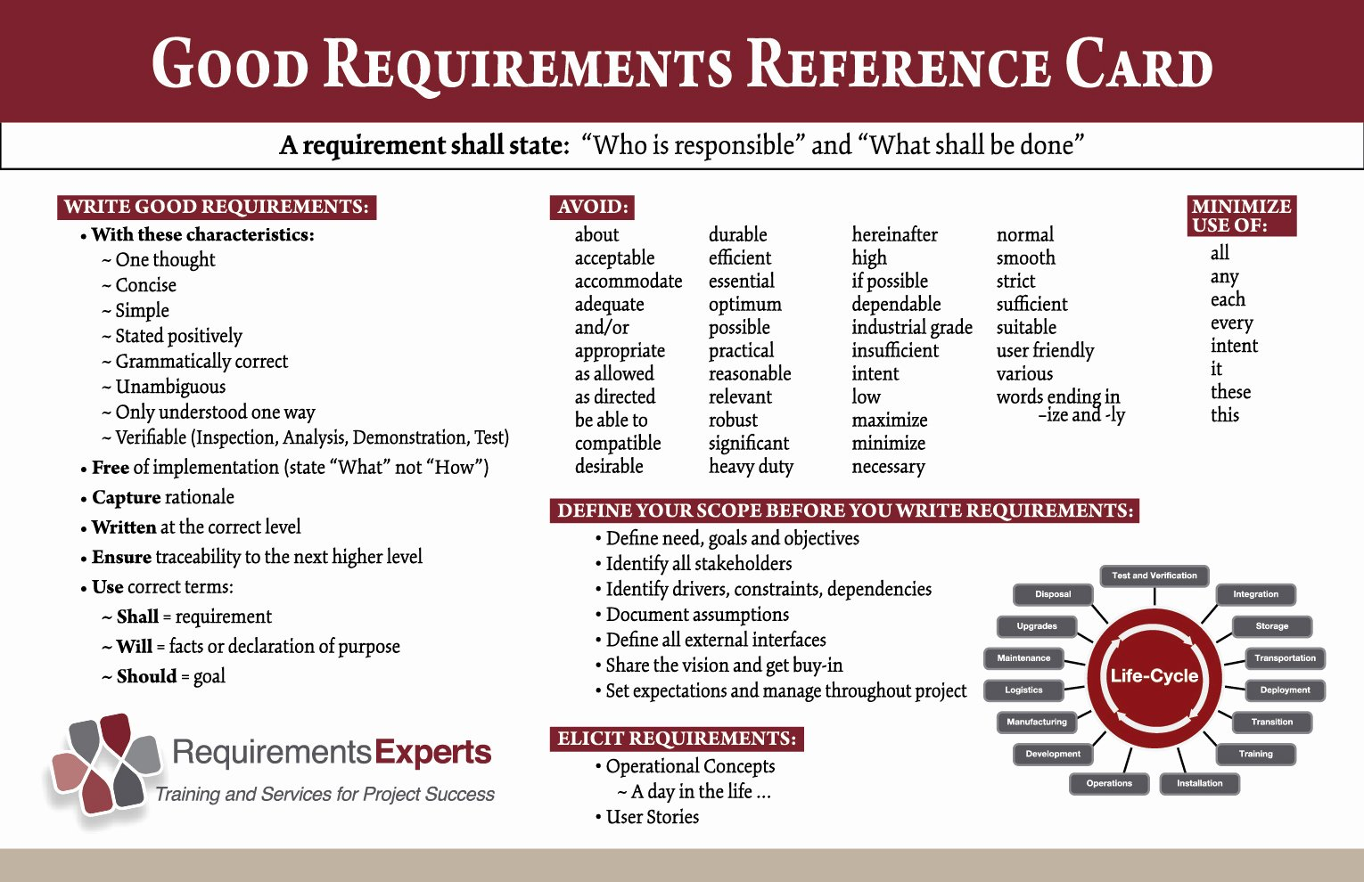 Requirements Gathering Template Excel Inspirational Business Requirements tools and Templates