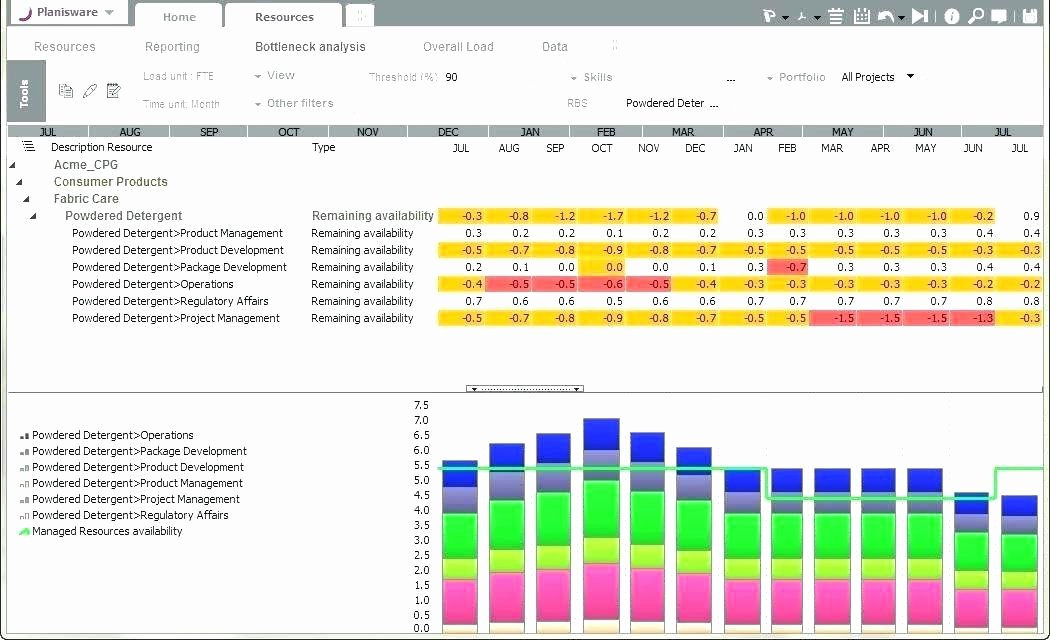 Resource Management Excel Template Awesome Basic Project with Resource Sample Management Plan