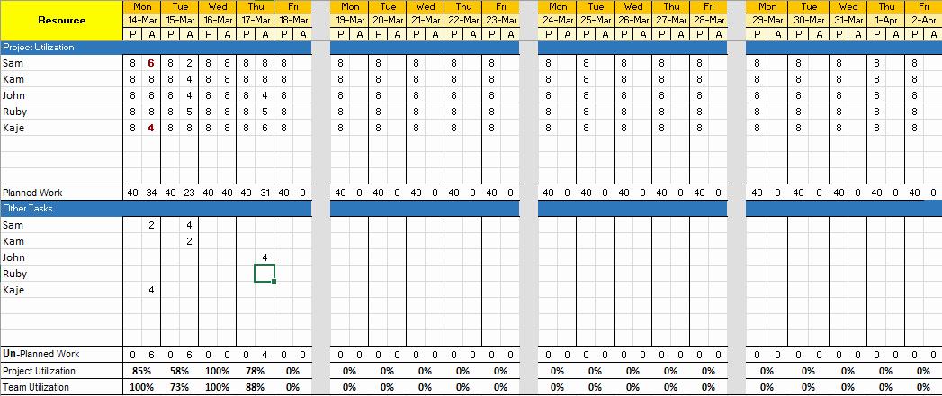 Resource Management Excel Template Unique Resource Management Using Excel 7 Template Downloads
