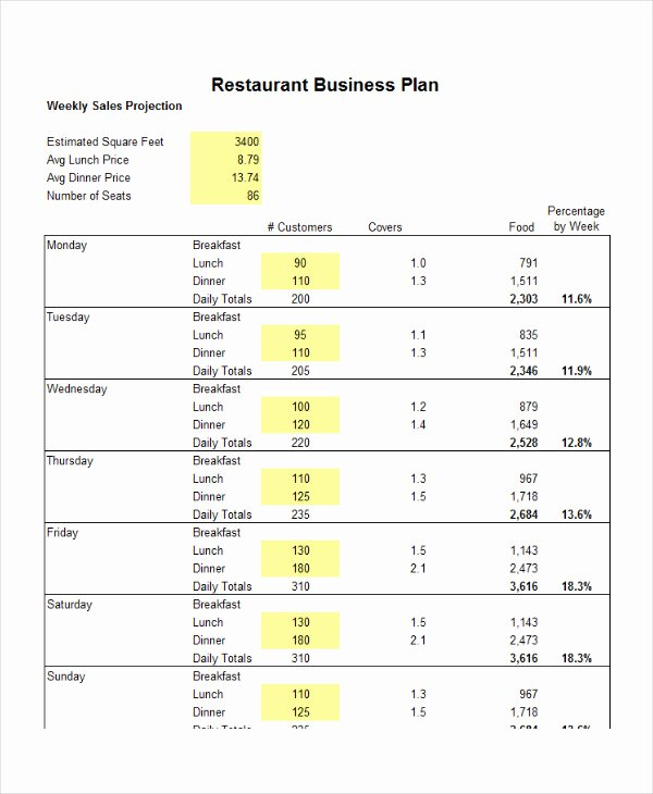 Restaurant Marketing Plan Template Beautiful 22 Business Plan Templates Google Docs Ms Word Pages