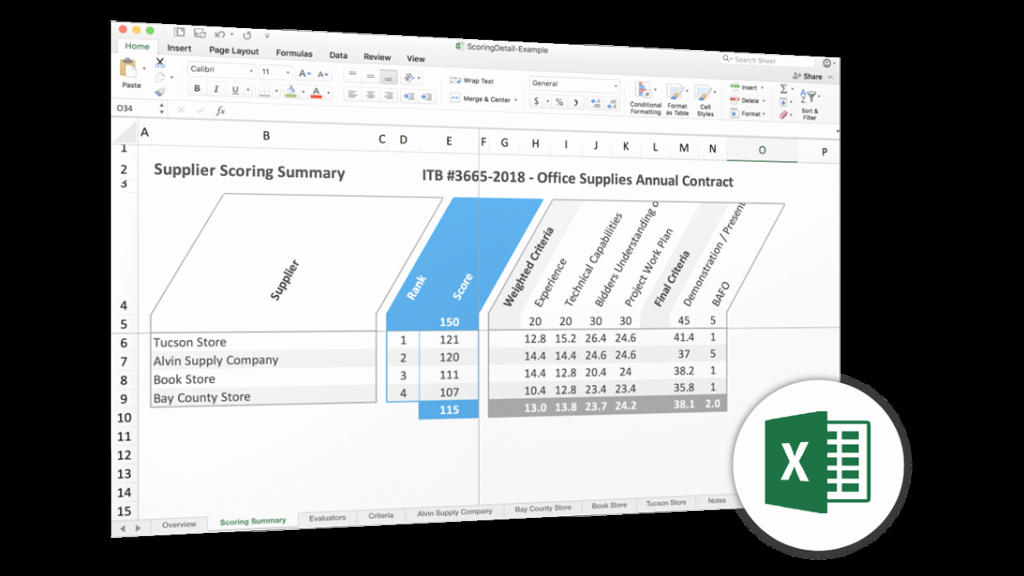 Rfp Evaluation Template Excel Awesome Rfp Evaluation & Rfp Scoring Report Example Ion Wave