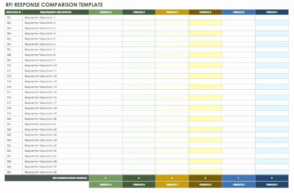 Rfp Evaluation Template Excel Lovely Request for Proposal Templates In Ms Word and Excel