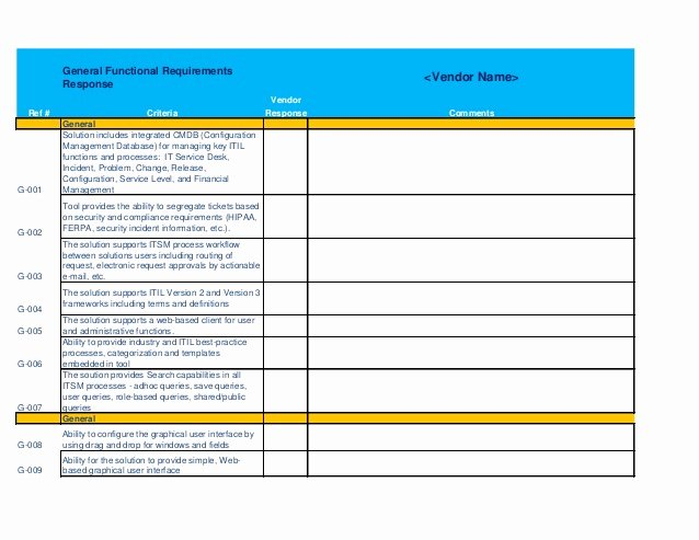 Rfp Evaluation Template Excel New 21 Of Rfp Scoring Template Xls