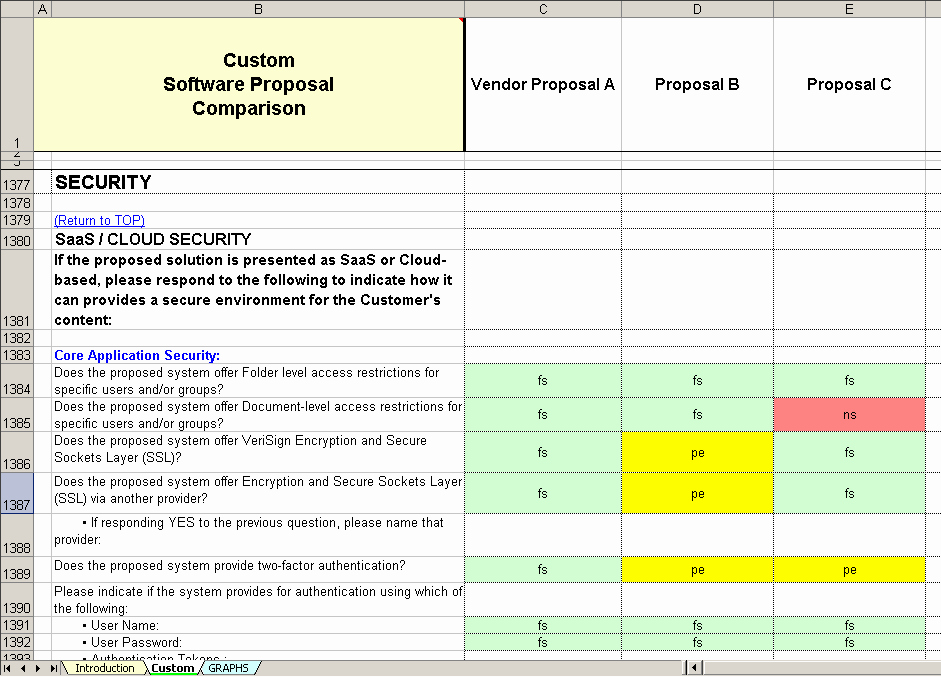 Rfp Evaluation Template Excel New Proposal Parison Template Proposal Parison Template