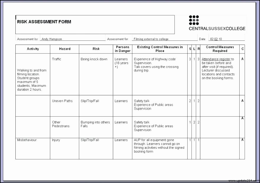 Risk assessment Report Template Awesome Risk Report Template – Bleachbathfo