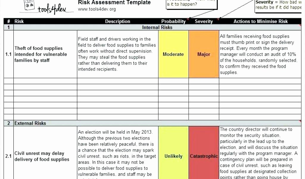 Risk assessment Report Template Best Of Risk Report Template