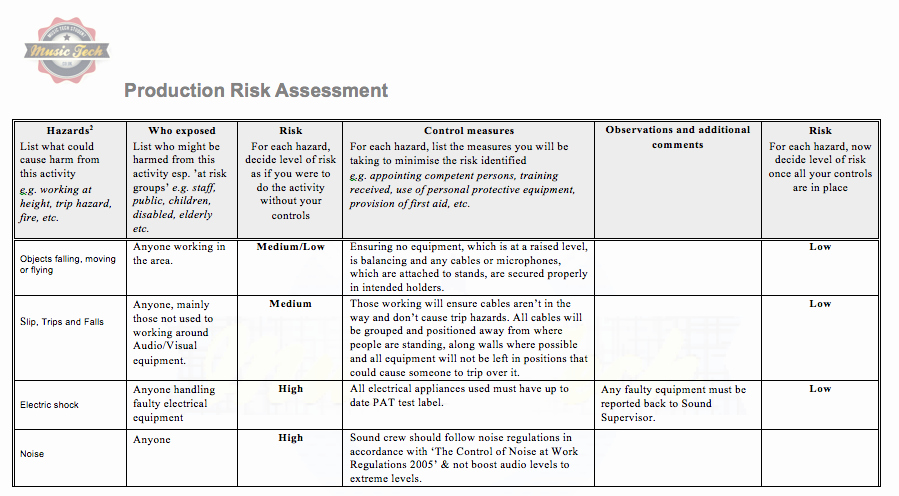 Risk assessment Report Template Elegant Pin by Ted Java On Risk assessment