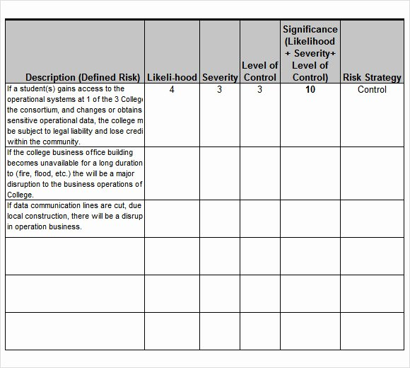 Risk assessment Template Excel Awesome Risk Analysis Template 11 Download Free Documents In