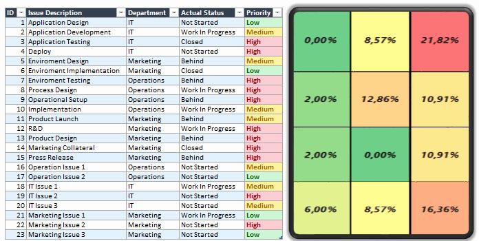Risk assessment Template Excel Elegant Project Risk Template Excel Project Management