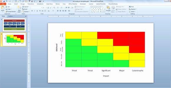Risk assessment Template Excel New Free Risk assessment Matrix Template