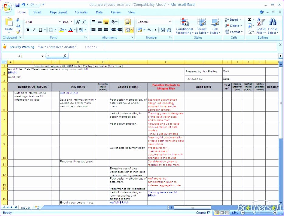 Risk assessment Template Excel Unique 8 Excel Spreadsheet Dashboard Templates Exceltemplates