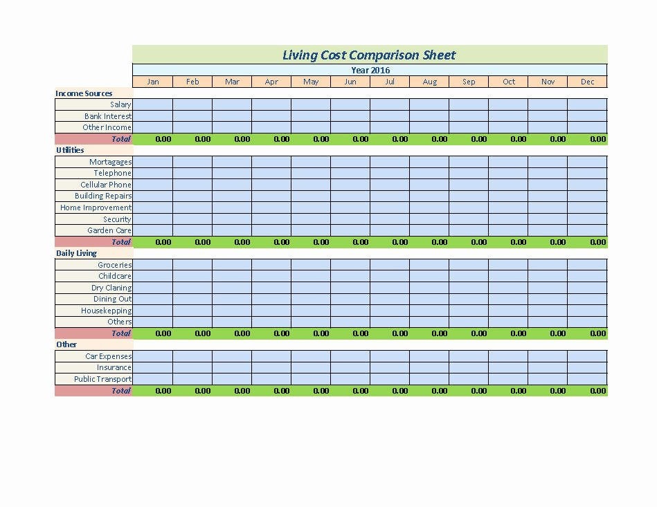Risk Benefit Analysis Template Fresh 41 Free Cost Benefit Analysis Templates & Examples Free