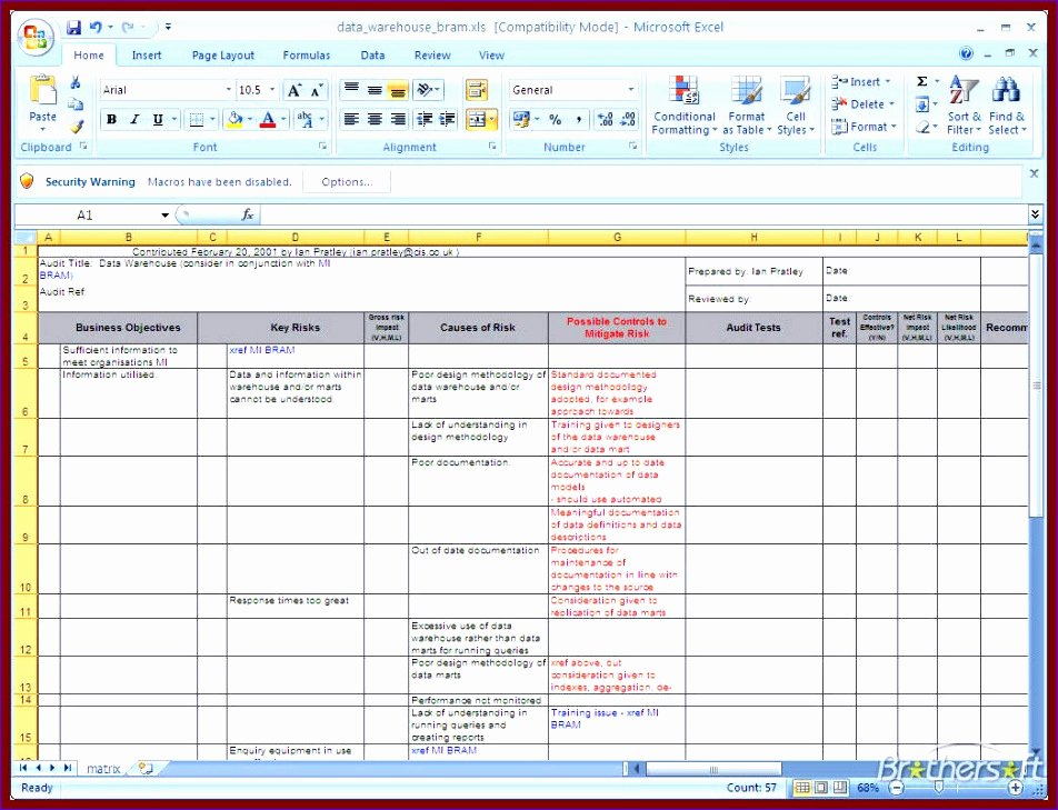 Risk Benefit Analysis Template Lovely 10 Decision Tree Template Excel Exceltemplates
