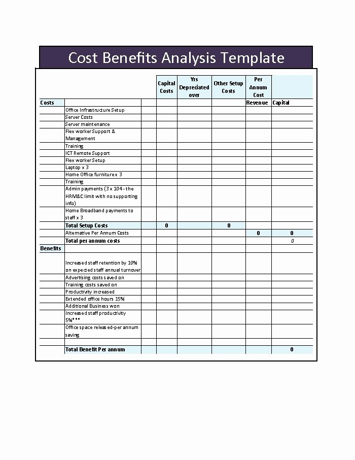 Risk Benefit Analysis Template Luxury 41 Free Cost Benefit Analysis Templates & Examples Free