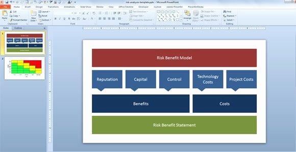 Risk Benefit Analysis Template Luxury Designing A Risk Benefit Diagram for Risk Benefit Analysis
