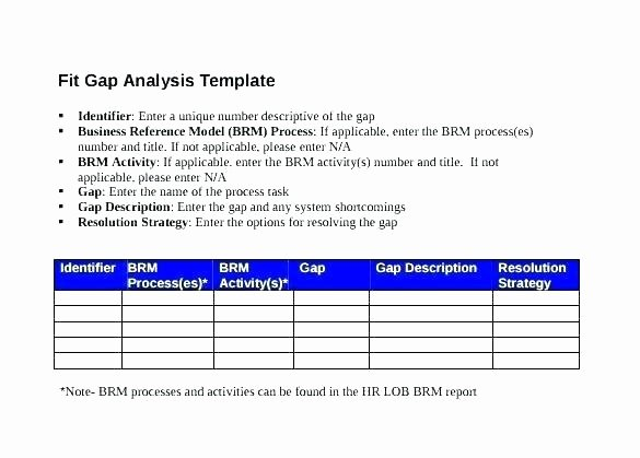 Risk Benefit Analysis Template Luxury Risk Benefit Analysis Template Example Skills Gap Analysis