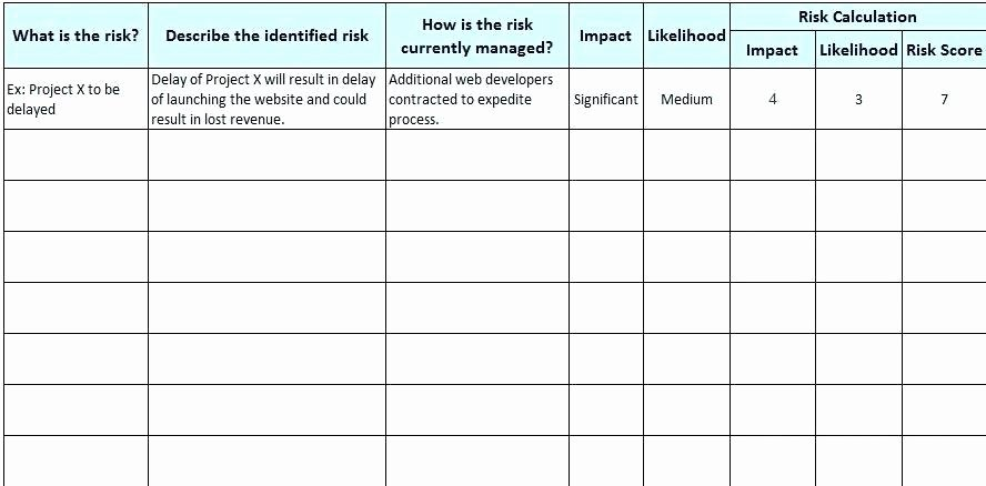 Risk Benefit Analysis Template Luxury Risk Benefit Analysis Template – Illwfo