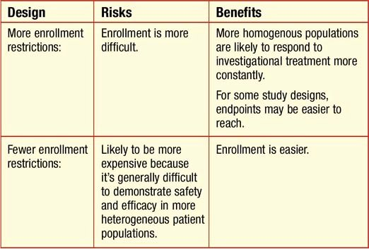 Risk Benefit Analysis Template New Template Risk Benefit Analysis Epp Acpfo
