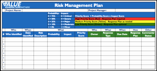 Risk Management Plan Template Elegant Generating Value by Using A Risk Management Plan – Value