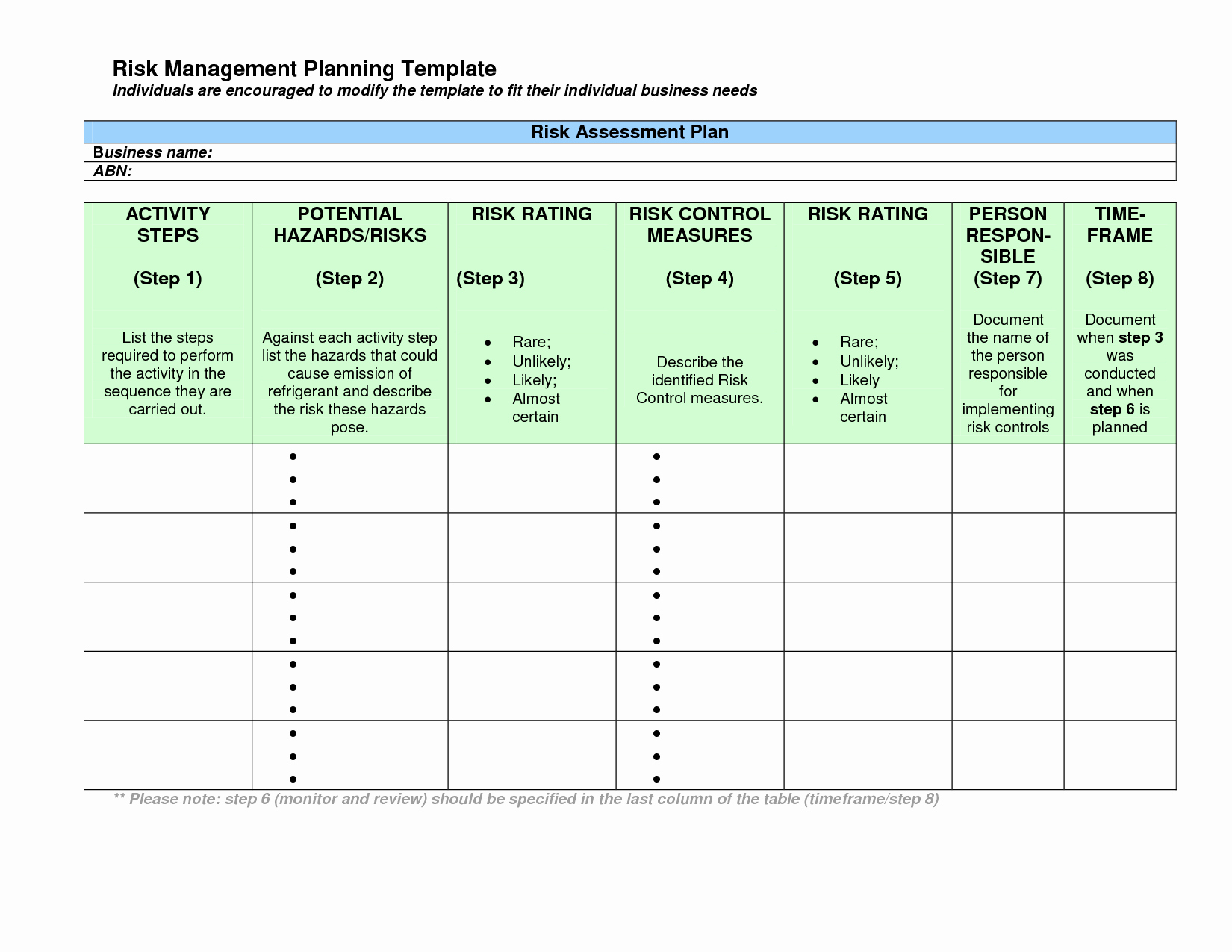 Risk Management Plan Template Luxury Risk Management Plan Template