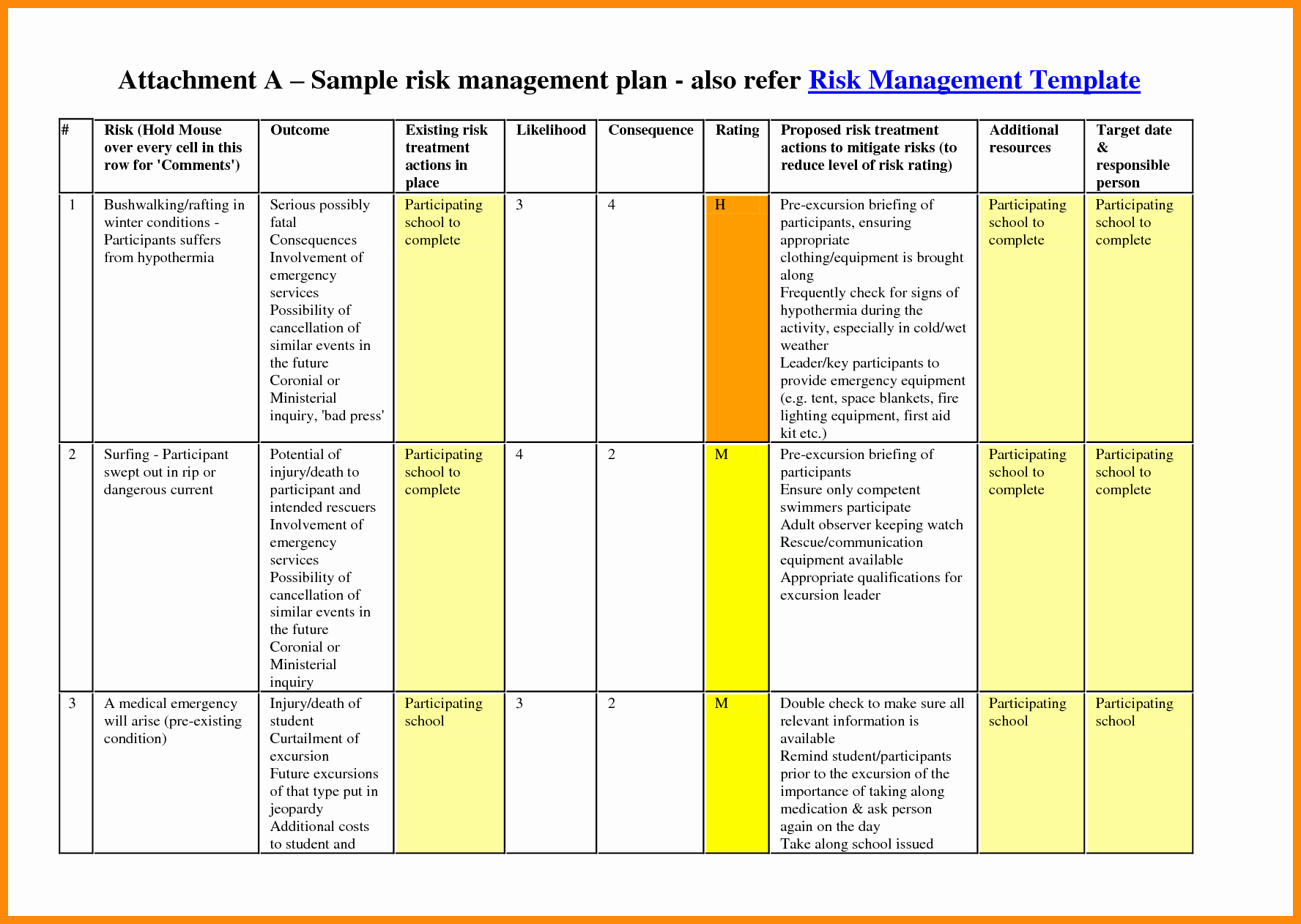 Risk Management Plan Template Unique Sample Risk Management Plan Template