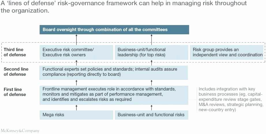 Risk Management Report Template Beautiful Risk Management Plan Template Free Download Report