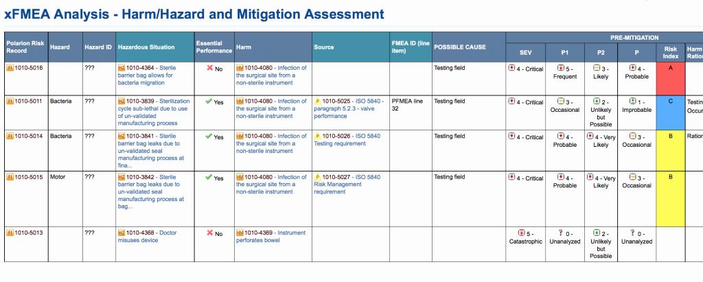 Risk Management Report Template Elegant Risk Management Report Template Templates Data