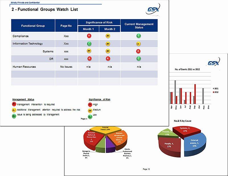 Risk Management Report Template Inspirational Gsa Risk Management